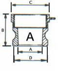 Камлок тип A схема